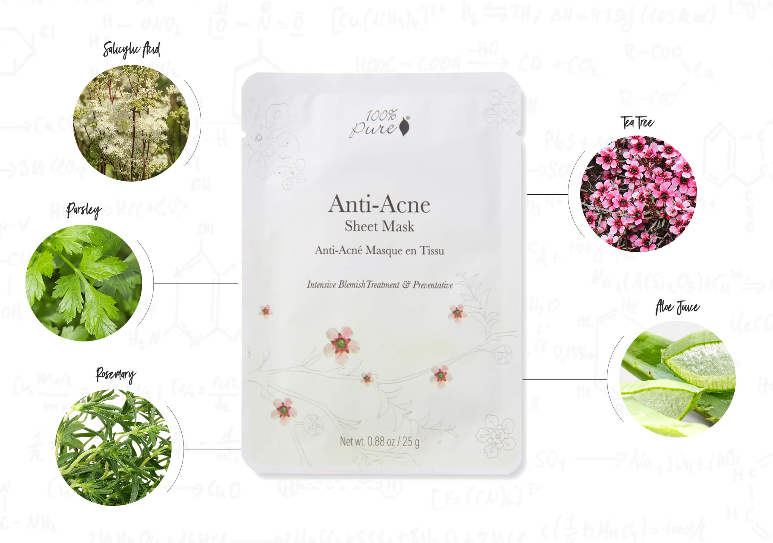 Anti Acne Sheet Mask Infographic
