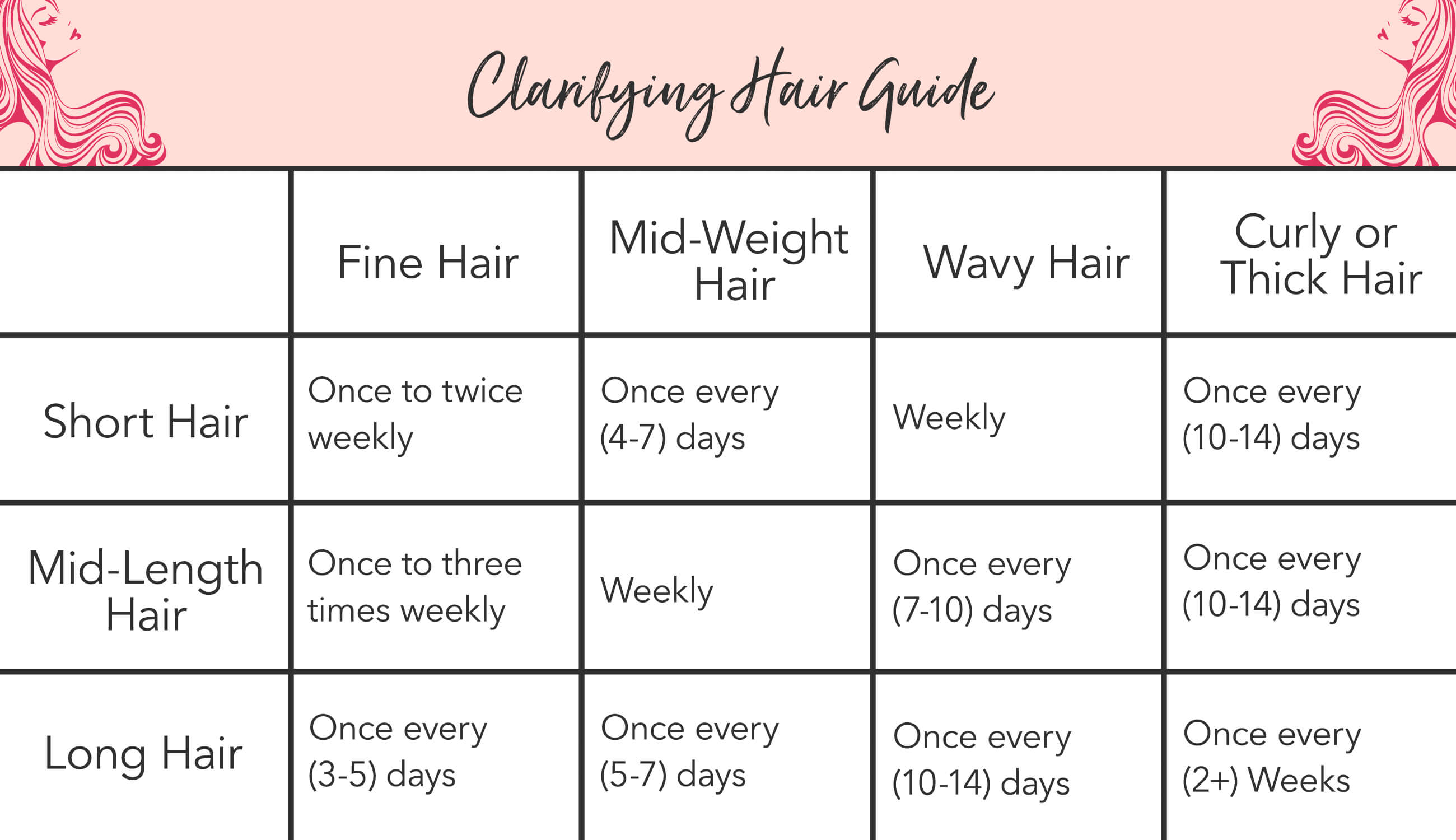 Clarifying Hair Guide