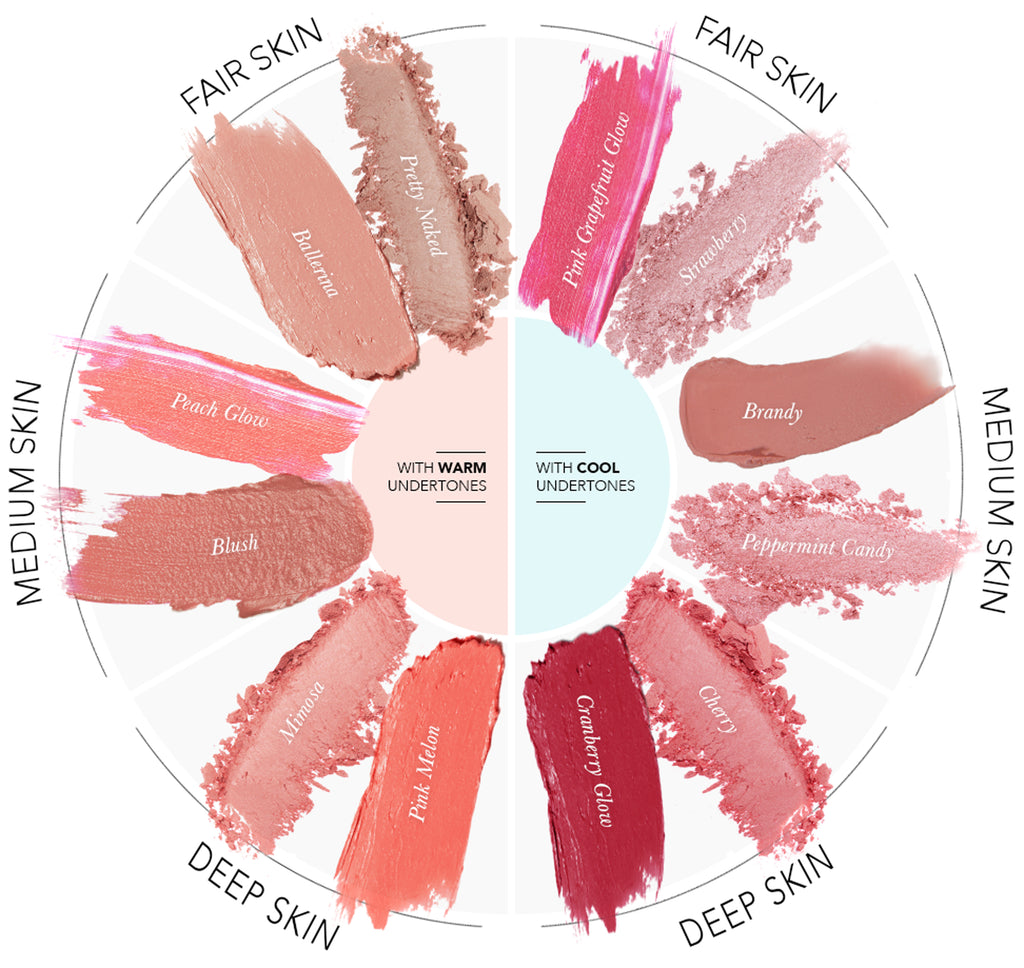 How to choose blush 77