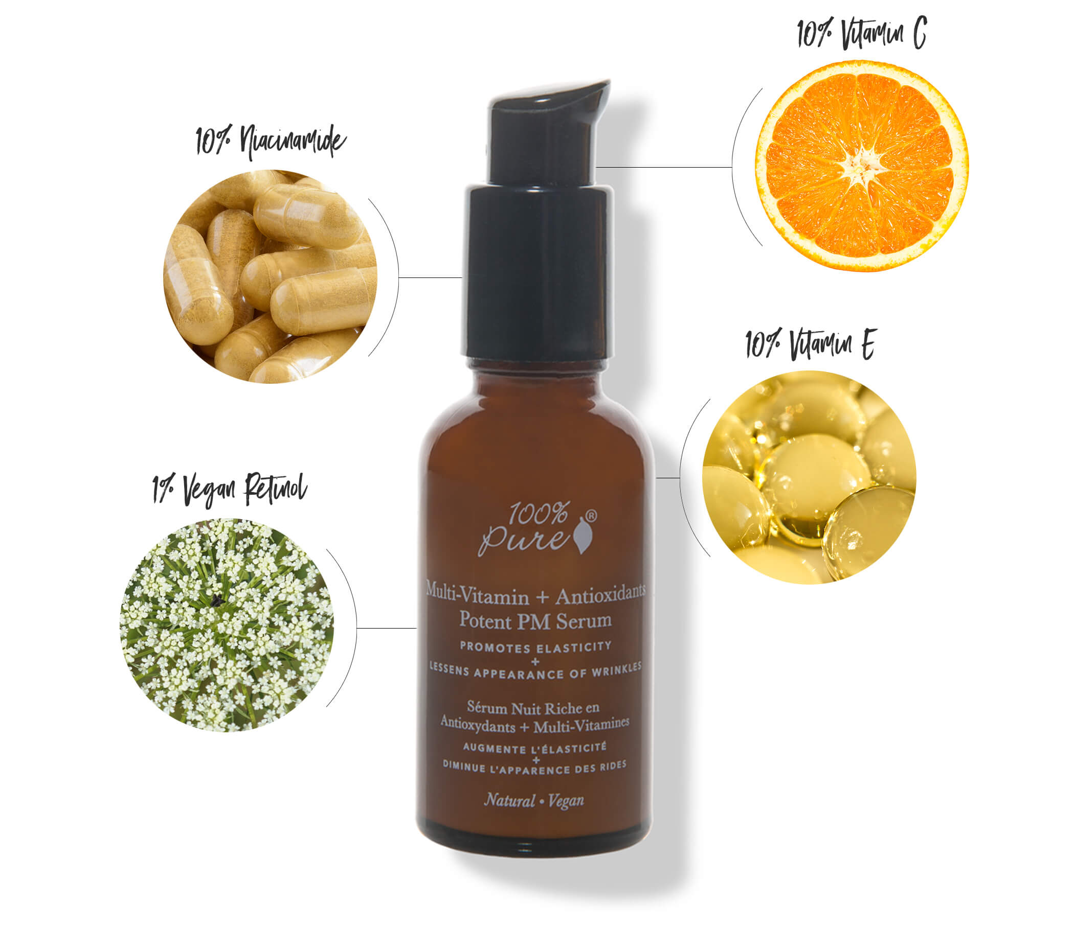 100% PURE Super Multi-Vitamin + Antioxidants Potent PM Serum Ingredients Chart