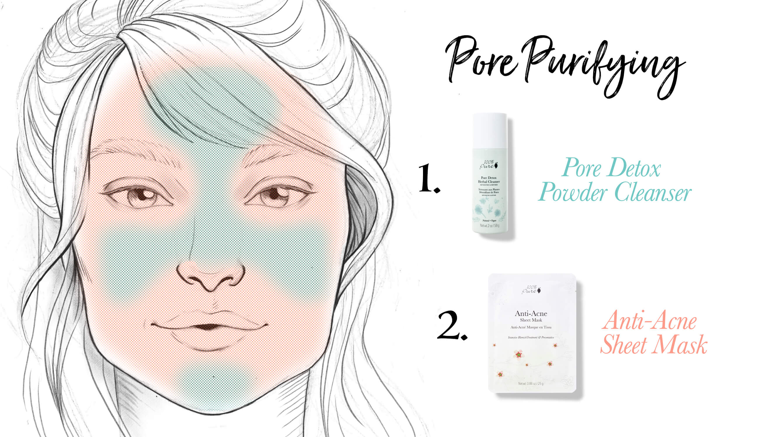 Pore Purifying