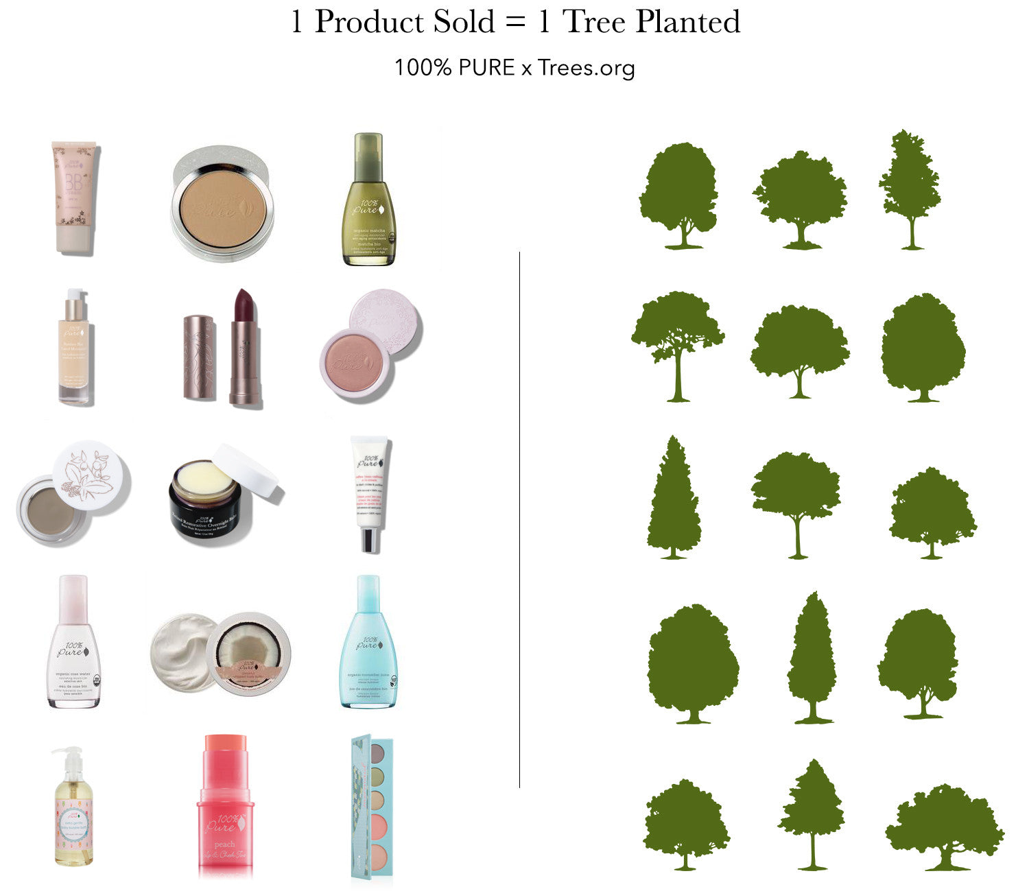 100% PURE products and earth day trees