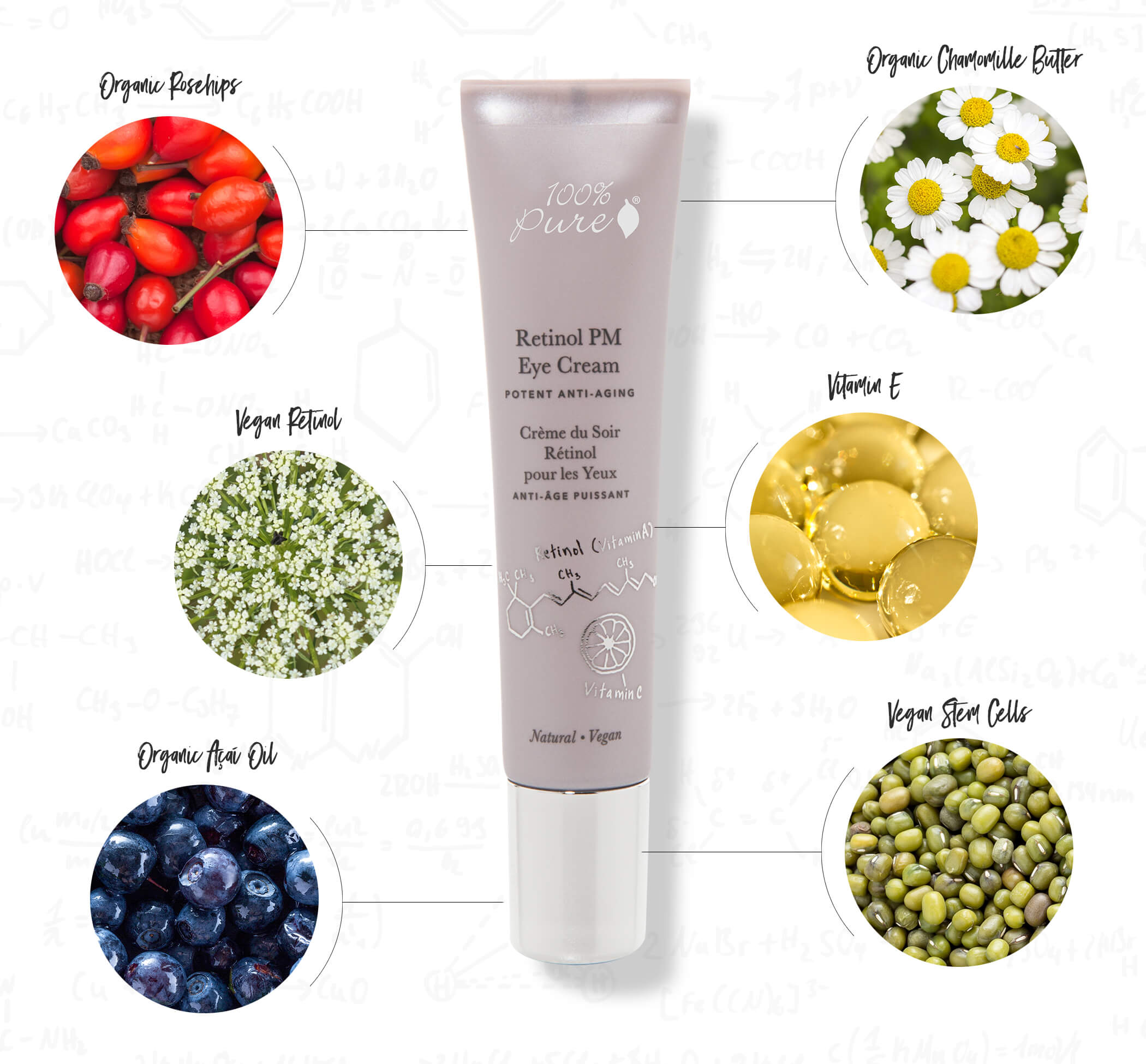 retinol PM eye cream ingredients chart