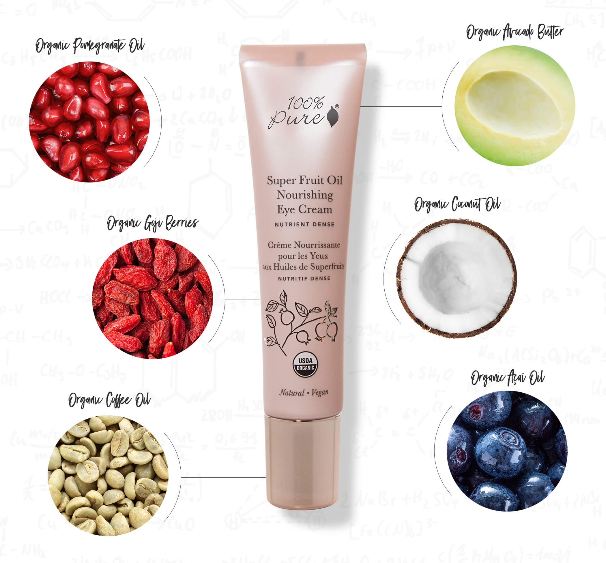 super fruits oil nourishing eye cream ingredients chart