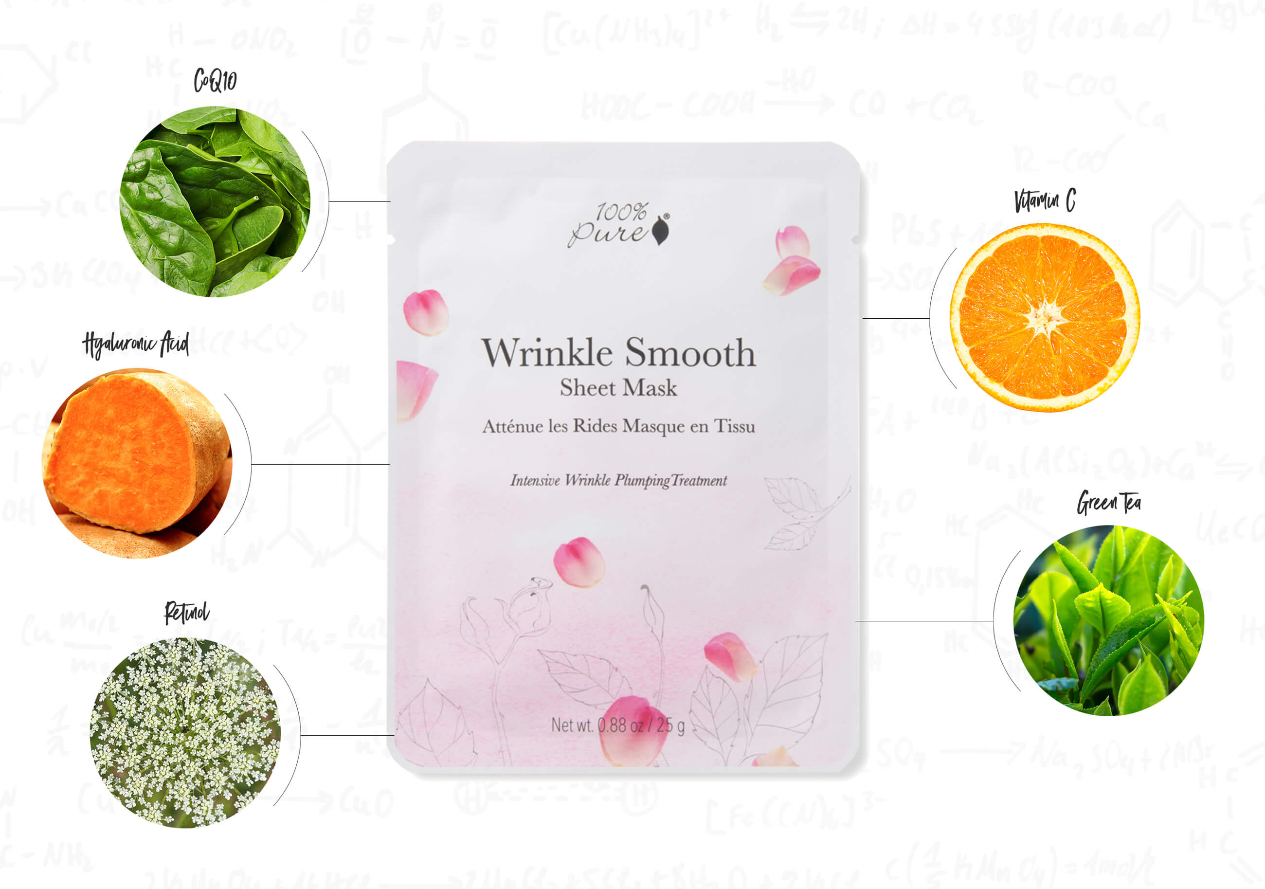 wrinkle smooth sheet mask infographic