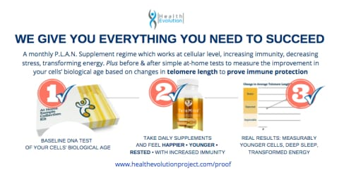 AT HOME TELOMERE TEST FOR USA AND CANADIAN CUSTOMERS