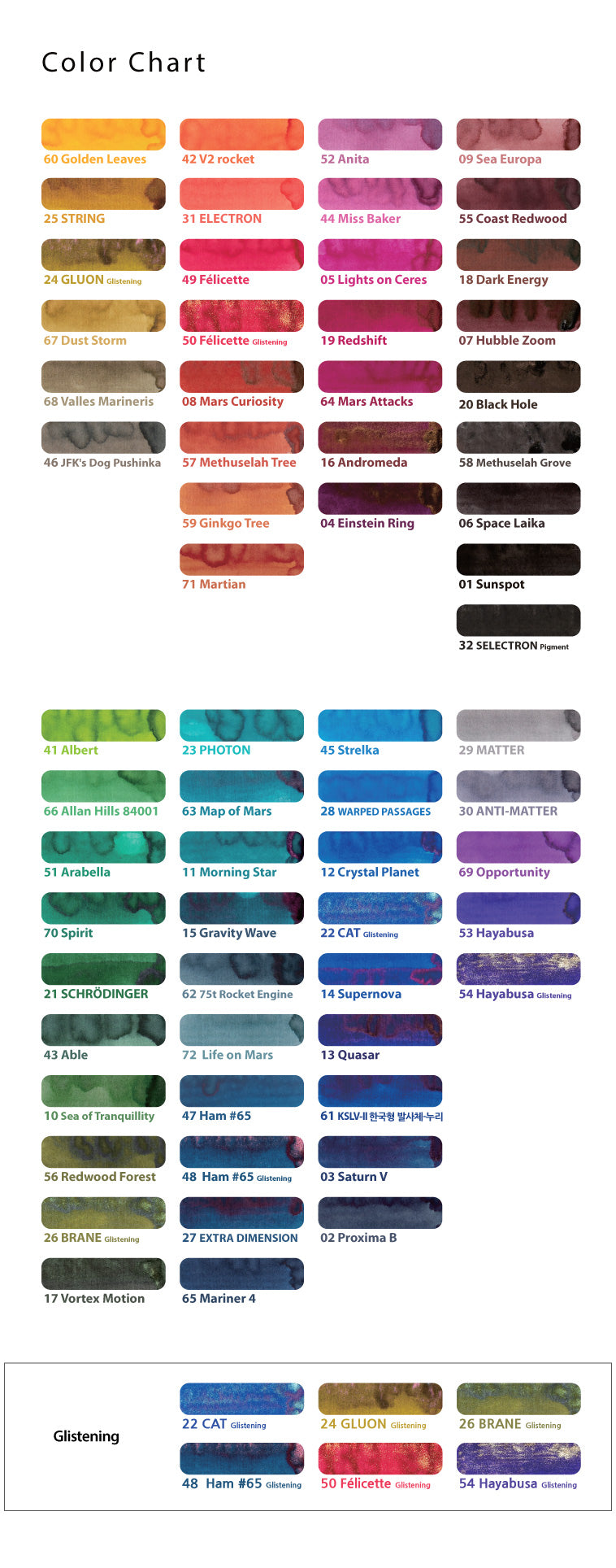 Colorverse The Mini Collection