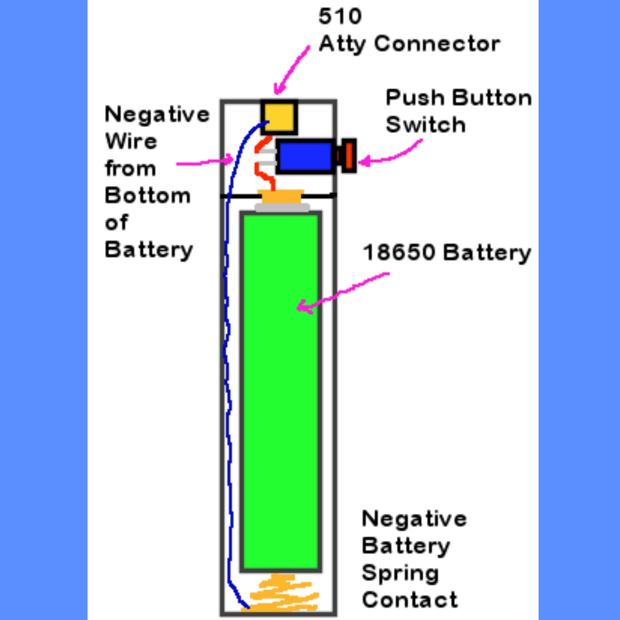 diagram of how vape battery works