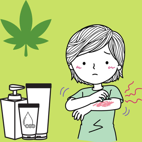 CBD lotion  can help your skin clear
