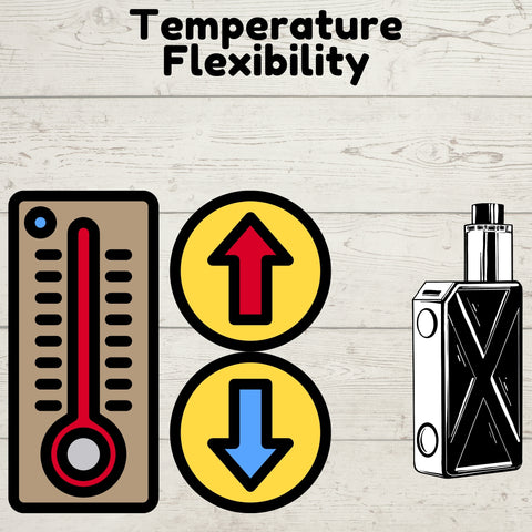 Thermometer showing hot and cold next to a vaporizer - Temp Flex