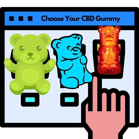 Choosing your cbd gummy bear online animation with hand click the one he wants