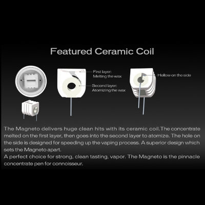 Yocan Magneto Ceramic Vape Coil Features