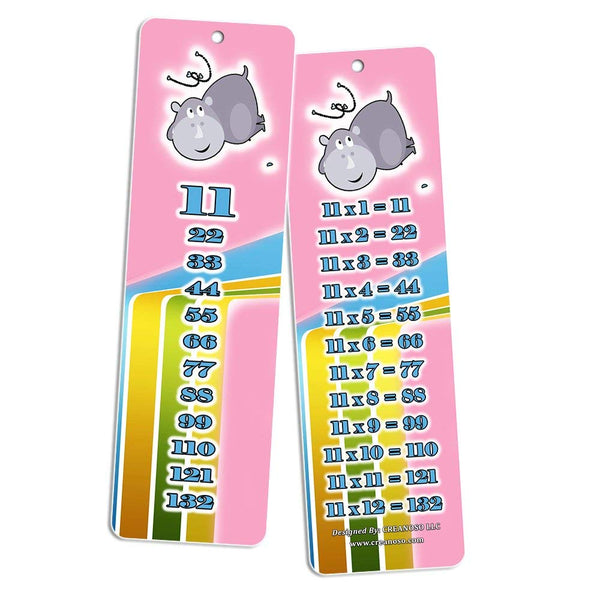 Skip Counting and Multiplication Table Cards (2 Sets) Chart Bookmarks - Learning Teaching Math Bookmarks for Kids Boys Girls Students - Maths Gifts Educational Stocking Stuffers