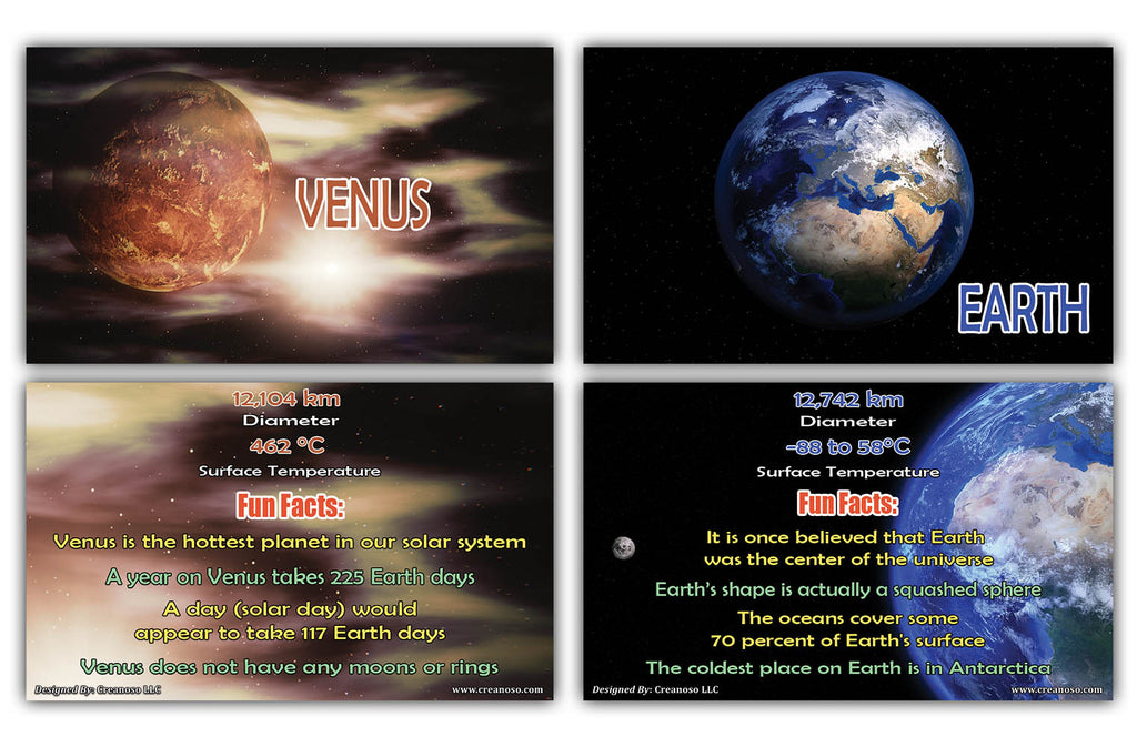 Creanoso Amazing Facts About Planet and Universe Learning