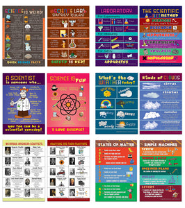 Fun Science Educational Learning Posters (24-Pack)