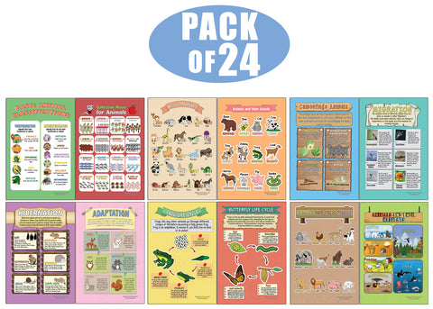 Creanoso Learning Posters - Animals (24-Pack) - Home school Premium Quality Gift Ideas for Children, Teens, & Adults for All Occasions - Stocking Stuffers Party Favor & Giveaways