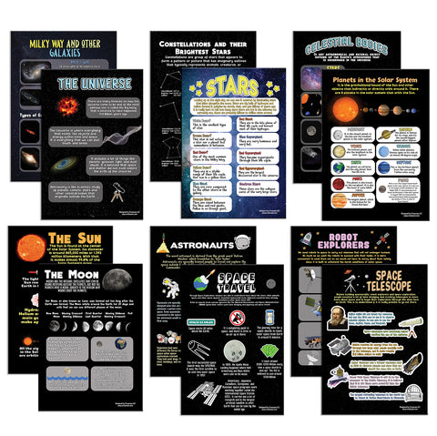 Creanoso Learning Posters About The Universe and Space Exploration (24-Pack) - Home Savers Bulk Pack High Quality Parent Teaching Set for Toddlers, Boys, Girls – School Classroom Large Poster Chart