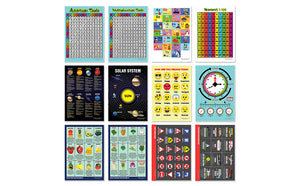 Creanoso Educational Learning Posters for Kindergarten and Elementary Students (24-Pack) - Home Savers Bulk Pack High Quality Parent Teaching Set for Toddlers, Boys, Girls – School Classroom Large Poster Chart