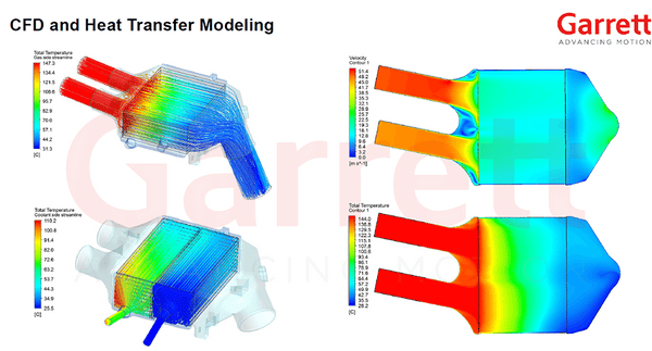 bmw s55 garrett charge cooler heat transfer modeling