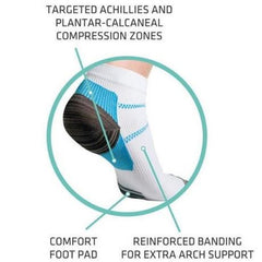 Plantar Fasciitis Compression Socks - BoardwalkBuy - 2