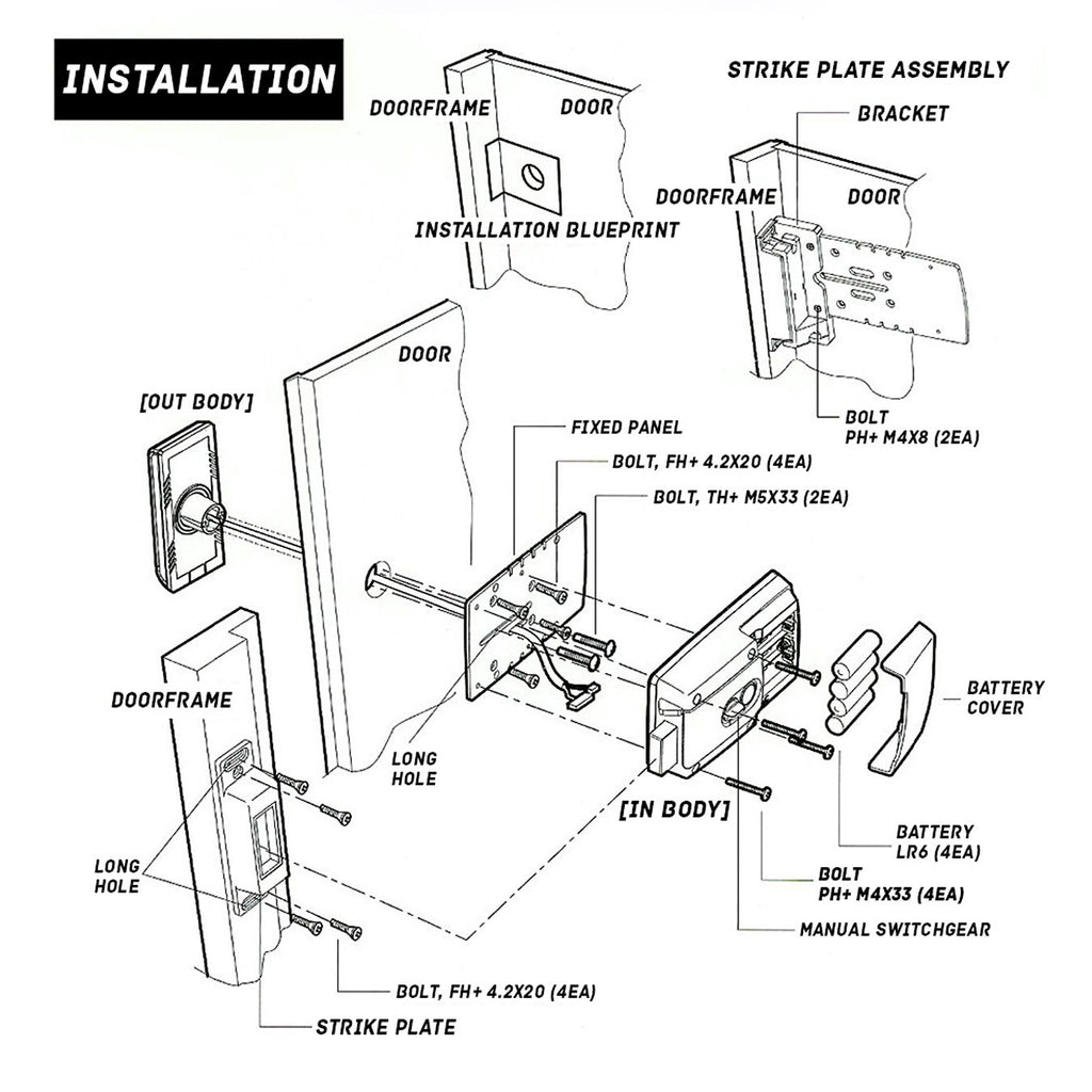 Household Wiring Diagrams Canada
