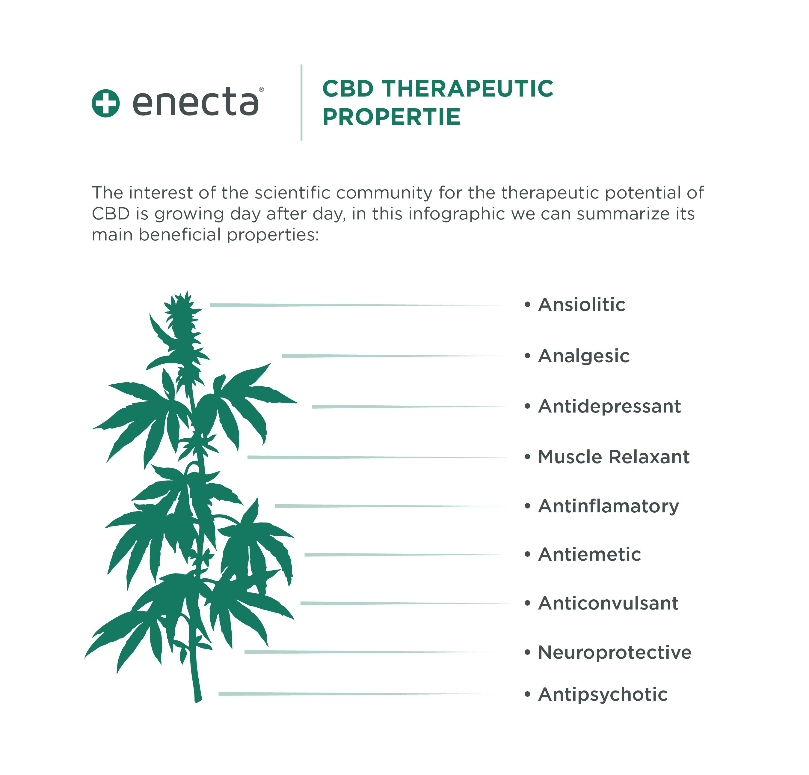 the theraputic properties of cbd