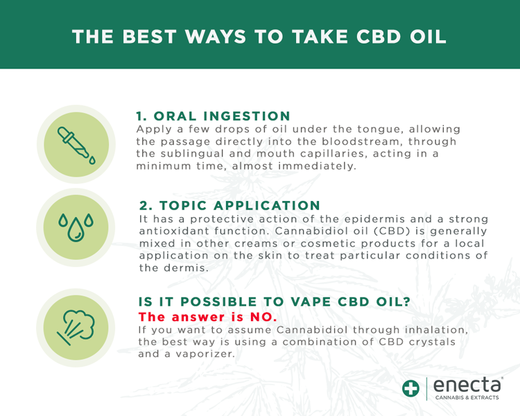 how to use cbd oil, a guide from enecta