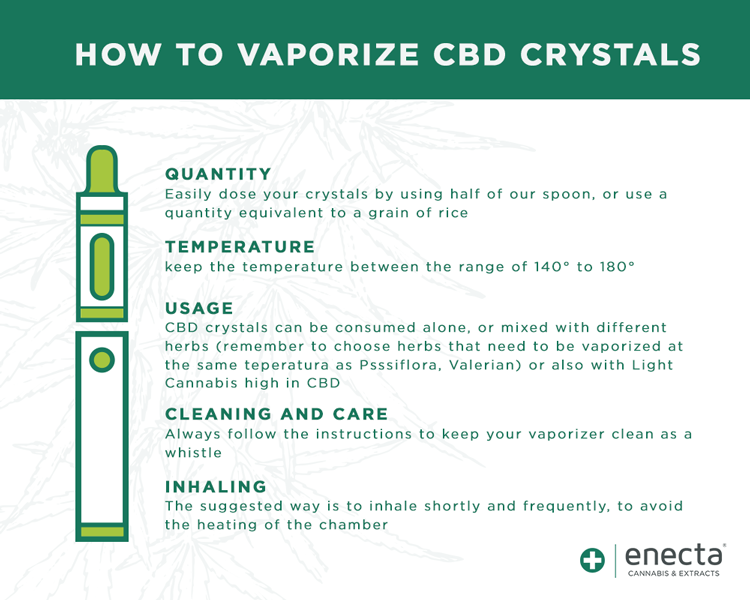 How to vaporize cbd crystals