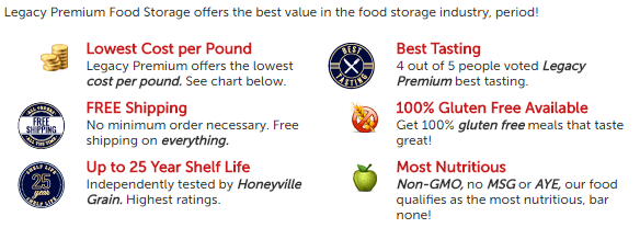 Legacy Premium Is The BEST VALUE in the Food Storage Industry, PERIOD.