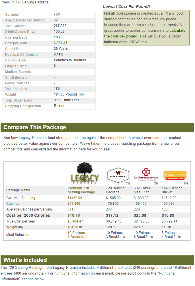 720 SERVING MEAL PACKAGE DETAILS & SPECS