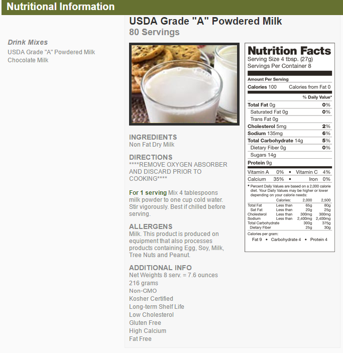 "USDA GRADE ""A"" POWDERED MILK NUTRITIONAL DETAILS"