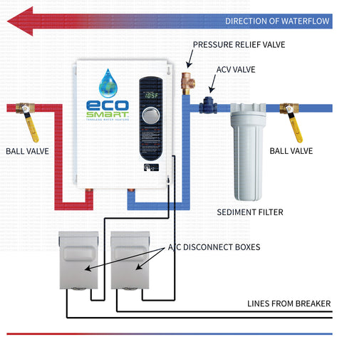 ecosmart eco 18 electric tankless water heater 18 kw 2 \u2013 tank the tankfull color installation diagram for ecosmart eco 18 tankless water heater