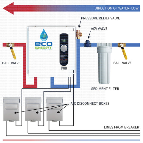 Full Color installation diagram for EcoSmart ECO-27 with  electric disconnects and valves