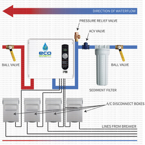 Installation diagram for EcoSmart ECO-36 with filter, valves and electric disconnect.