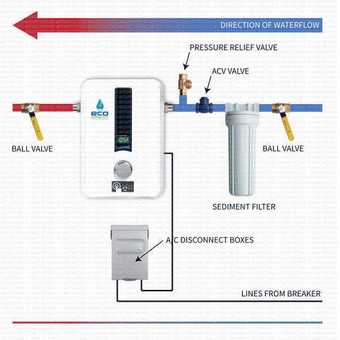 ecosmart ECO8 11 installation diagram_large?15042735719330825584 ecosmart eco 8 electric tankless water heater 8 kw tank the tank how to wire an electric water heater diagram at mifinder.co