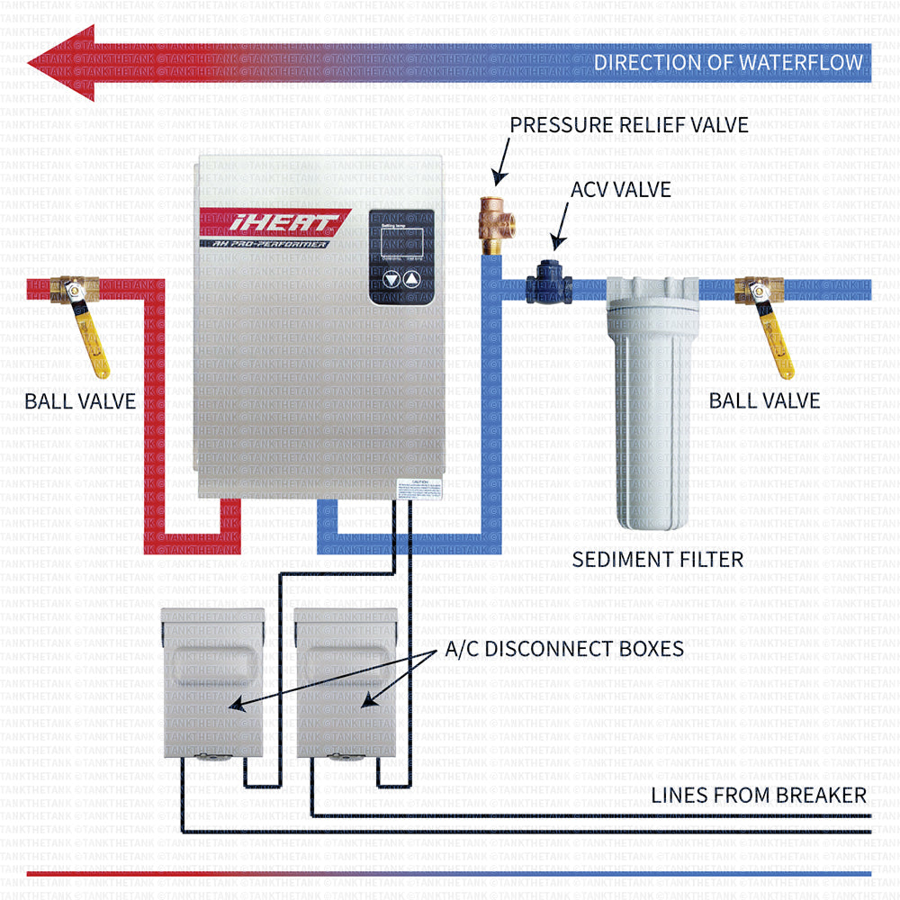 Installation diagram for iHeat AH-18 tankless water heater.
