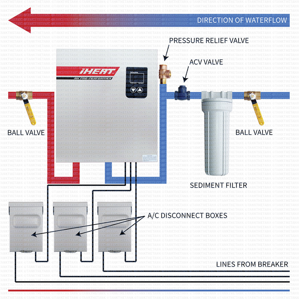 Installation diagram for iHeat AH21 through AH27 tankless water heaters.