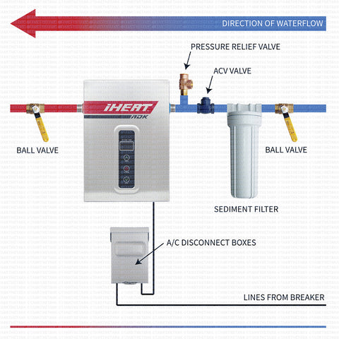 Drakken iHeat S4 tankless water heater installation diagram.