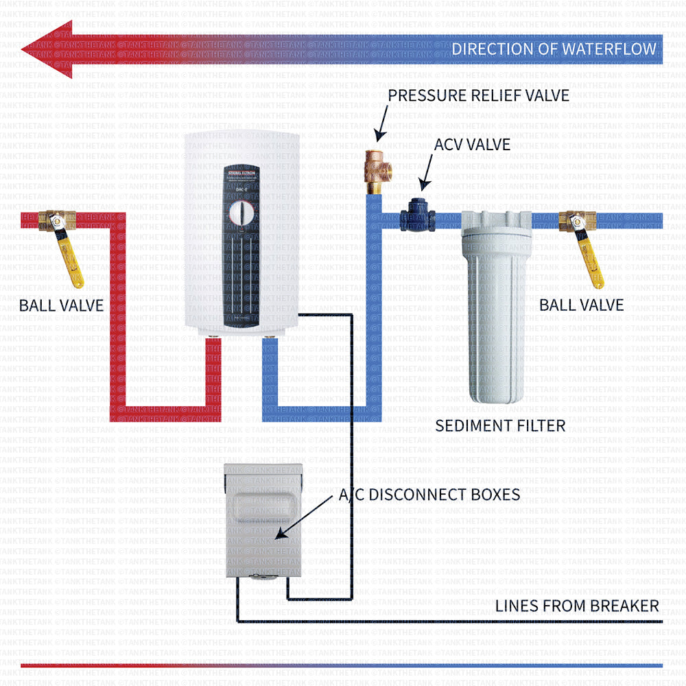 Installation diagram for Stiebel Eltron 8/10 and 12 tankless water heaters.
