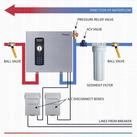 Stiebel Eltron 20B installation diagram.