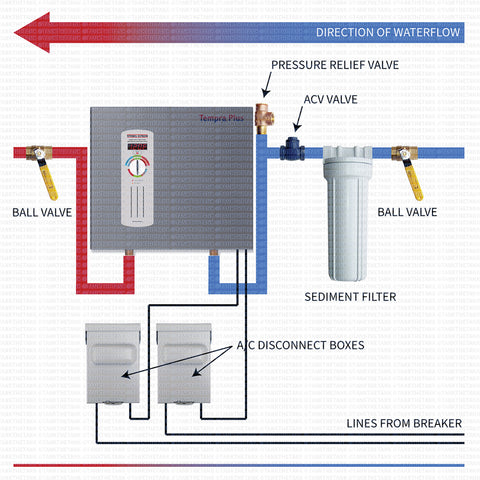 Tankless Water Heater - Stiebel Eltron Tempra 24 Plus installation diagram.