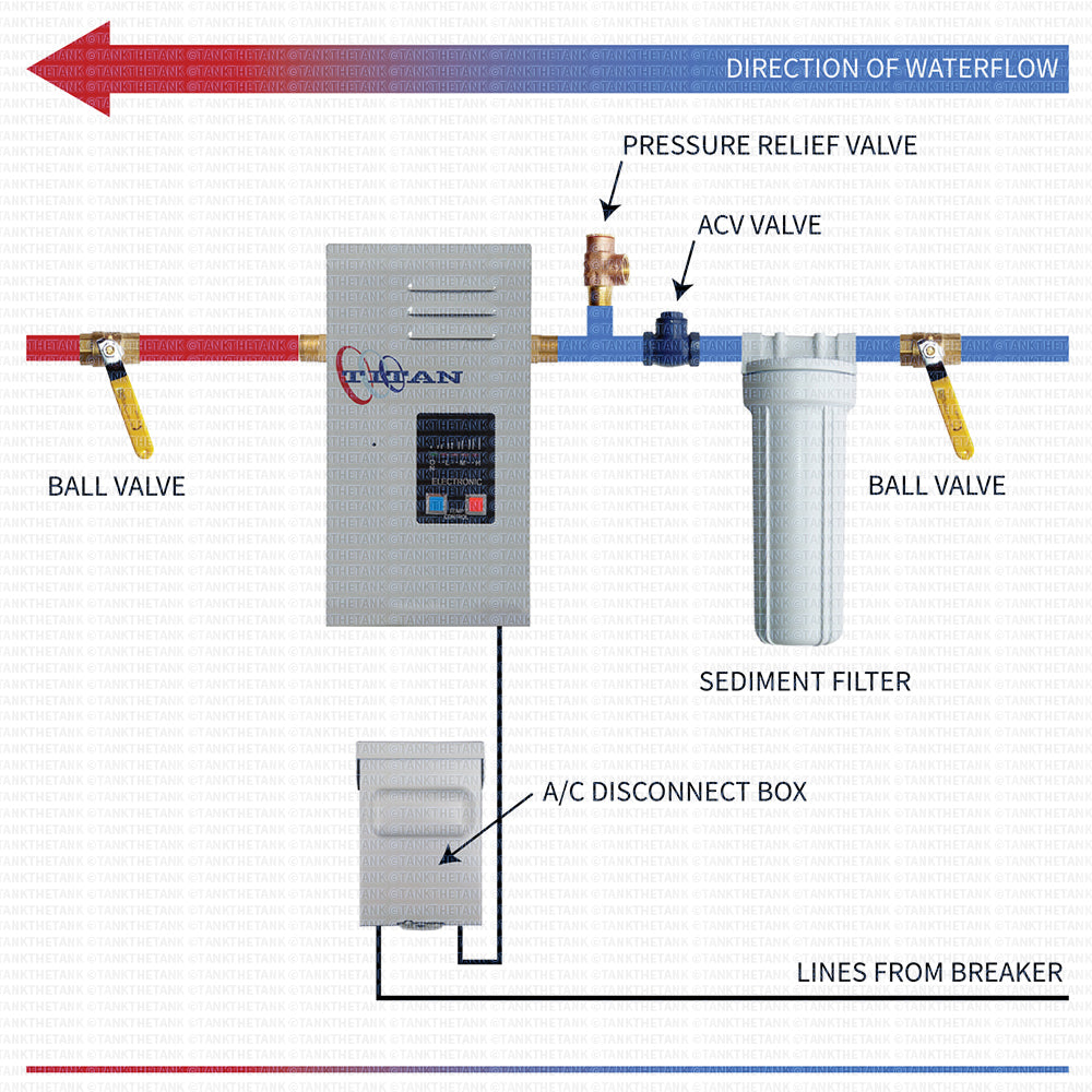 Installation diagram for Titan N10 through N75 tankless water heater.