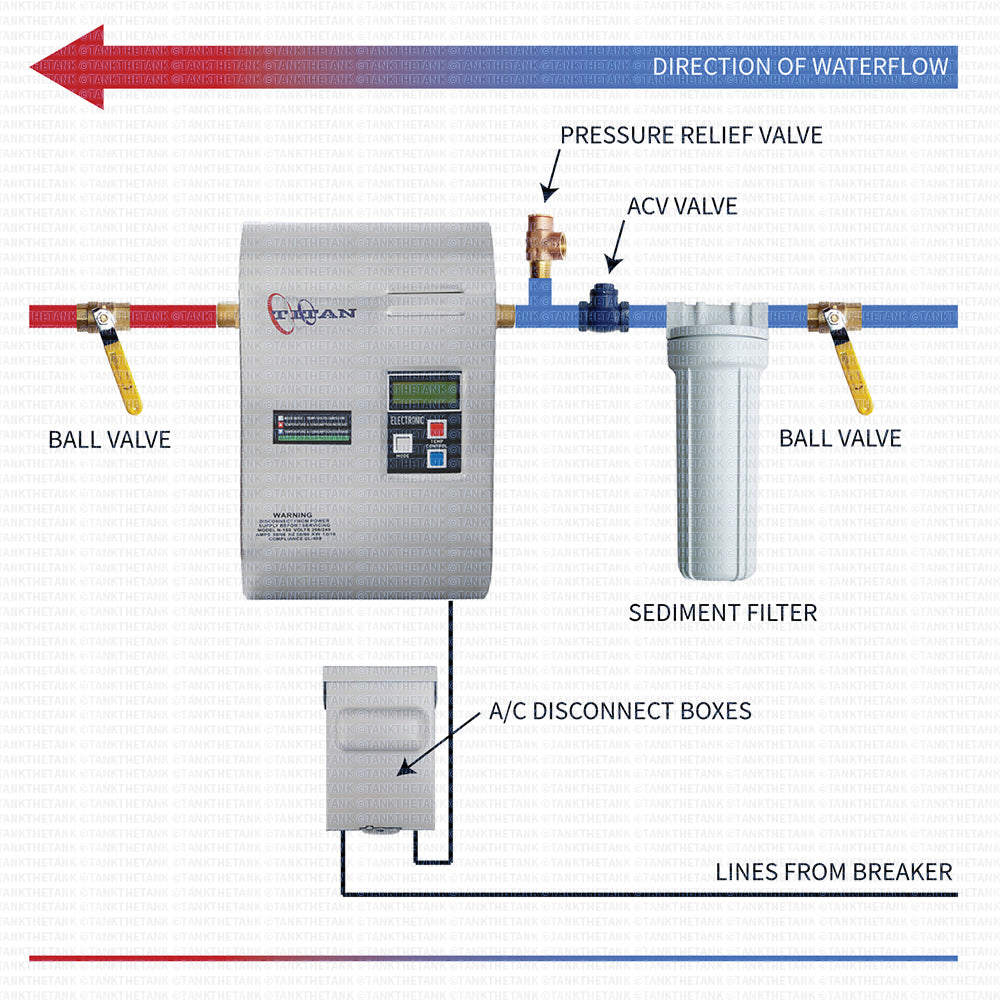 Installation diagram for Niagara Titan N-160 tankless water heater