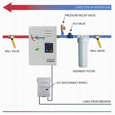 Installation diagram for Niagara Titan N-100 tankless water heater