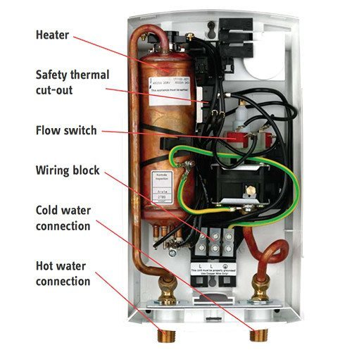Stiebel Eltron Dhc 8 2 Point Of Use Tankless Water Heater