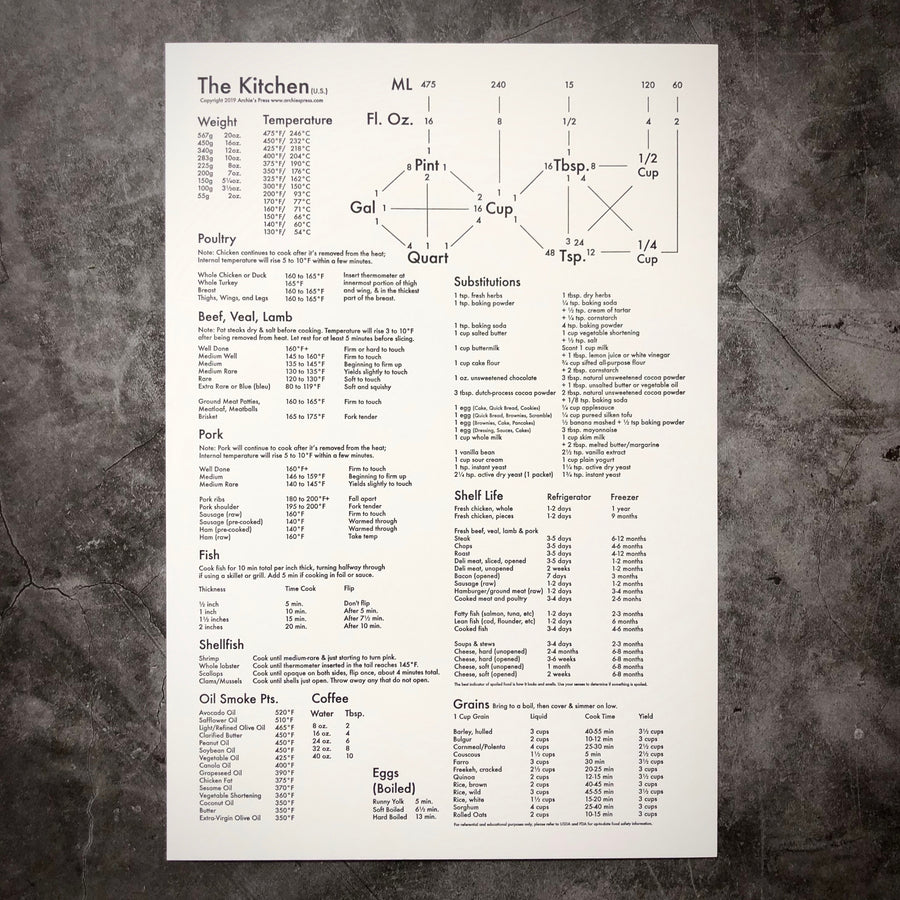 The Kitchen: A Reference Guide letterpress print