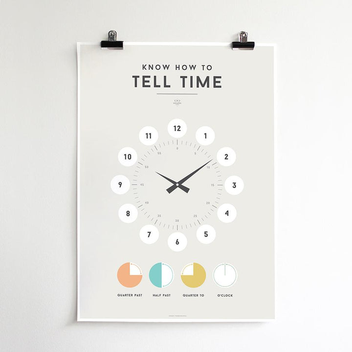 Here to help master the clock is the Tell Time Squared Chart from We Are Squared!
