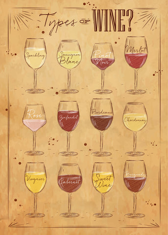Types of Wines