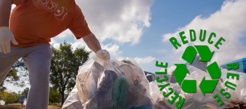 Reducing, Reusing, and Recycling : Important Factors in Zero Waste