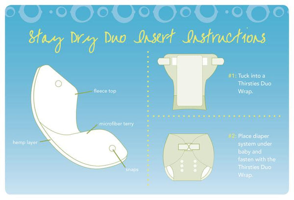 Thirsties Duo Stay Dry Insert Diagram